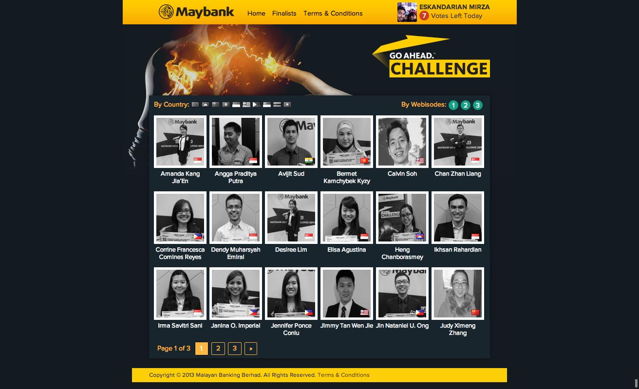 Maybank GO Ahead. Challenge 2013 - Finalists